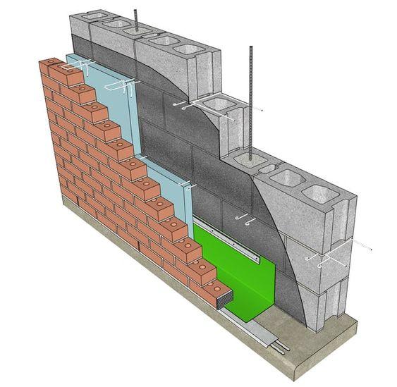 Cách tính m2 xây dựng nhà ở chính xác
